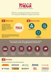 About MECA Employers Consulting Agency - Back