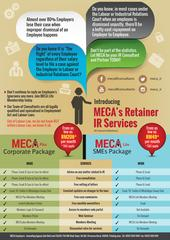 MECA Packages