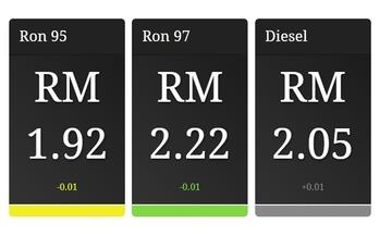 Medium petrol