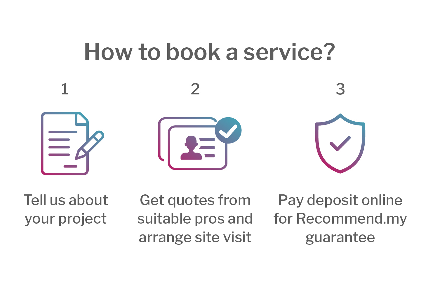 How to book a service1 01  1