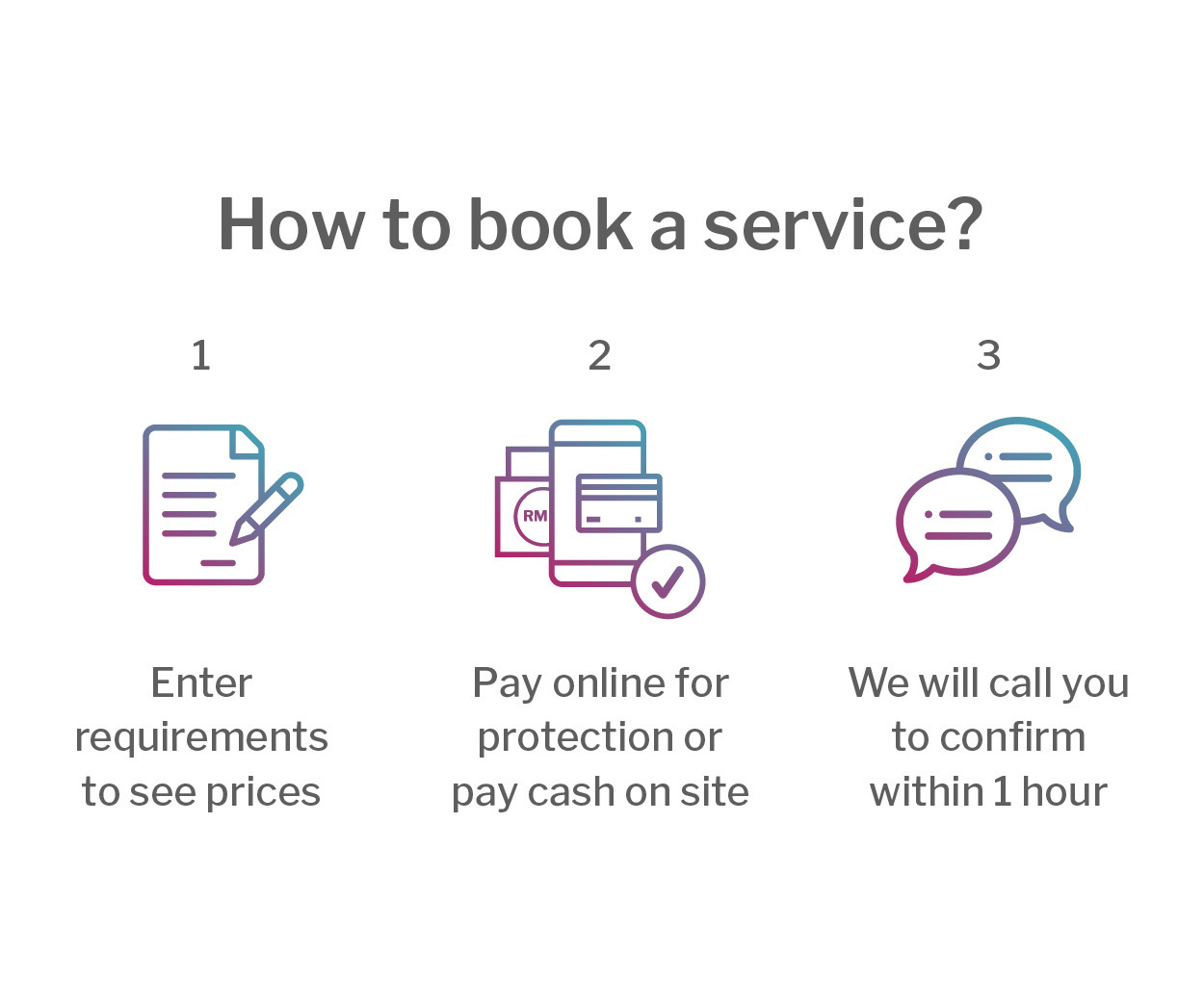 How to book a service 01